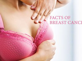new-potential-breast-cancer-drug-identified